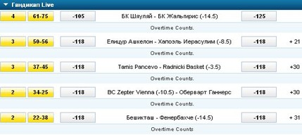 Live ставки в William Hill Sports